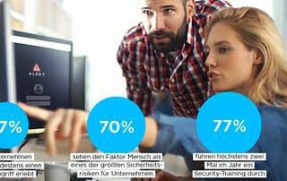 Blog Cybersecurity Awareness Experten