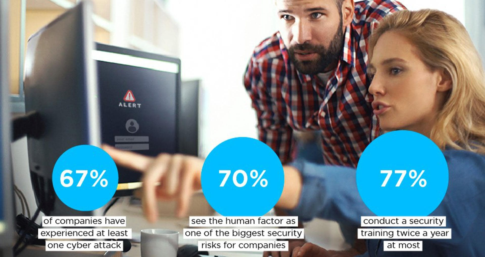 Blog Cybersecurity awareness experts